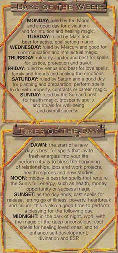 Days of the Week ~ Times of the Day