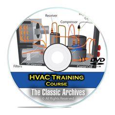 HVAC Journeyman Training Course, Heating Air Conditioning Technician DVD Refrigeration And Air Conditioning, Heating And Air Conditioning, Air Conditioner Size Calculator, Hvac Installation, Hvac Repair, Mechanical Ventilation, Shed Plans, Arkansas, Training