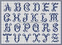 Free Easy Cross, Pattern Maker, PCStitch Charts + Free Historic Old Pattern Books: Sajou No 53