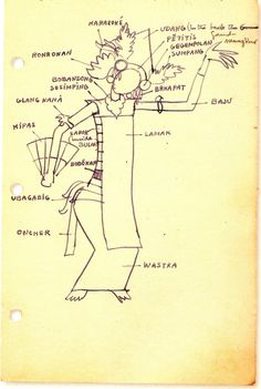Illustraded notes about the costume and headdress of the legong dancer in M. Covarrubias's diary. (5)