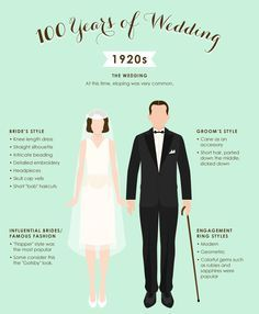 See what 100 years of American wedding trends looks like!