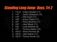 Standing Long Jump Leaderboard (optional test).  15 boys at...