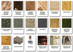 Materials The ideal scenario for a sustainable building environment is a future where all materials are safe and replenishable andhave no negative impact on human and ecosystem health. Discussion Questions:...
