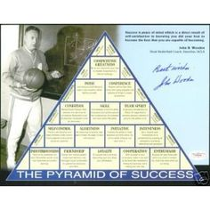 coach john wooden pyramid of success pdf