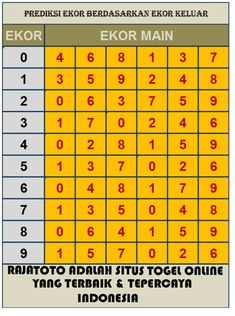 My Lucky Numbers, Lucky Numbers For Lottery, Winning Lottery Numbers, Lottery Result Today, Lottery Results, National Lottery Numbers, Lotto Draw, Kalyan Tips, Lottery Tips