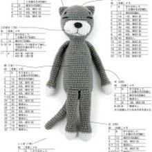 Amigurumi DIY by AngieGurumi: Amigurumi Amineko Cat Diagrama en Japonés. Pictures of facial expressionsears and nose make all the difference - to try with my unicorn pattern Crochet Doll Pattern, Crochet Patterns Amigurumi, Amigurumi Doll, Knitted Dolls, Crochet Dolls, Crochet Yarn, Crotchet Animals, Cute Crochet, Crochet Projects