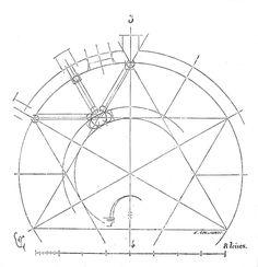 4/4 - Le triangle équilatéral avait été le générateur du plan de la rotonde (le triangle équilatéral était un des signes adoptés par les Templiers). La grande rotonde de Paris possédait à l'intérieur six piliers, et extérieurement douze travées. Son tracé n'avait pu être obtenu donc que par deux triangles équilatéraux se pénétrant. -  Présence templière à Paris