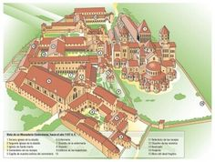 Monasterio medieval Infografía de un monasterio medieval Religious Architecture, Church Architecture, Classical Architecture, Art History Lessons, Archaeological Site, City Art, Middle Ages, Archaeology, Concept Art
