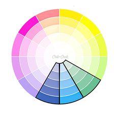 Art-thérapie - 3 couleurs complémentaires adjacentes - Crik+Crak