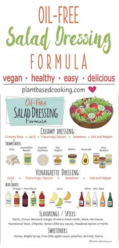 this handy Oil-Free salad Dressing Formula to keep on hand and make delicious plant-based salads. Who says you need oil to make it taste Good? Plant Based Whole Foods, Plant Based Eating, Plant Based Diet, Plant Based Recipes, Oil Free Salad Dressing, Fat Free Salad Dressing Recipe, Salad Dressing Recipes, Whole Food Recipes, Vegan Recipes
