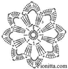 Patrón de flores para collar tejido