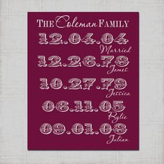 CANVAS Family Names and Birthdates Sign by BlendedCreationsInc