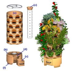 landscape designer / The revolutionary composting vertical food garden that transforms your kitchen scraps into organic fertilizer for fast, abundant growth