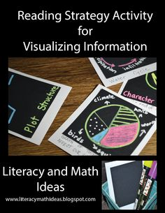 Literacy & Math Ideas: Reading Strategy Activity: Visualizing Information Reading Lessons, Reading Resources, Reading Skills, Math Resources, Guided Reading, Teaching Reading, Teaching Tools, Teaching Math, Teaching Ideas