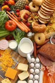 bodybuilding food list 2 - protein