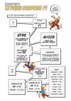 Le Passe Compose: https://fbcdn-sphotos-h-a.akamaihd.net/hphotos-ak-snc6/5702_511349528907552_776242055_n.jpg