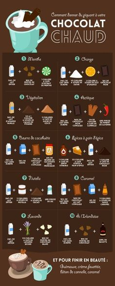 For a creamy chocolate milkshake Cooking Time, Cooking Recipes, Hot Chocolate Recipes, Coffee Recipes, Food Inspiration, Love Food, Sweet Recipes, Brunch, Food And Drink