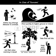 In Case of Tsunami Emergency Plan Stick Figure Pictogram Icons photo
