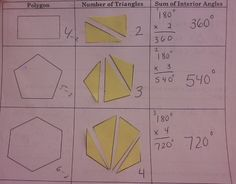 Betta Math: A Great Way to Help Students Discover the Sum of the Interior Angles in Polygons!