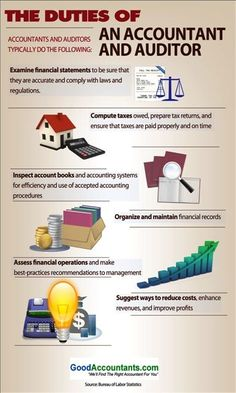 Here is an infographic that shows the duties of an accountant and an auditor. Many people are unsure about the specific job duties of these positions, so we wanted to clear it up for a final time! Accounting Education, Accounting Basics, Bookkeeping And Accounting, Bookkeeping Business, Accounting And Finance, Accounting Information, Business Education, Business School, Forensic Accounting