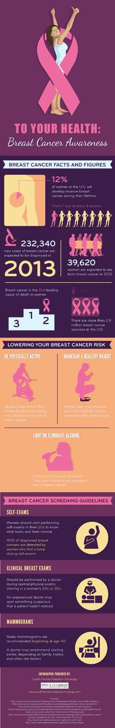 Being physically active and maintaining a healthy weight help reduce the risk for breast cancer. Reducing alcoholic intake can also lower risks. Turn to this infographic from a cancer treatment center in Florida for more information.