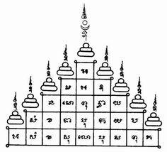 Thai Buddhist tattoos explained