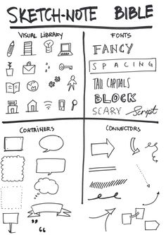 bible copy - -Example_Sketchnote bible copy - - 19 Sketchnote Styles Cheat Sheet by Dr.