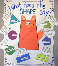 Teachers Notebook: What Does the Shape Say?