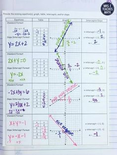 Equations of Lines INB Pages