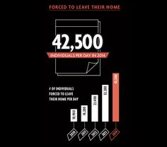 NEW REPORT: On average, the number of people forced to flee their homes each day #WorldRefugeeDay