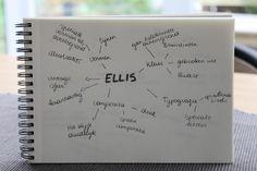 Brainstorm | Huisstijl: Ellis burger
