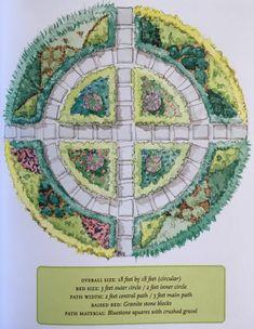 Hydroponic Gardening Ideas Kitchen garden herb garden wheel design - Learn how to design your kitchen garden with some kitchen garden plans and potager design examples. Kitchen garden layouts and potager plans