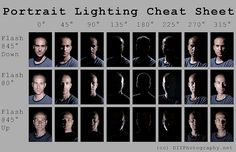 Portrait Lighting cheat sheet, might be helpful to some here, although I don't t. - Portrait Lighting cheat sheet, might be helpful to some here, although I don't think there's much call for ghoulish uplighting. Photography Lighting Setup, Lighting Setups, Light Photography, Image Photography, Digital Photography, Amazing Photography, Photo Lighting, Wedding Photography, Studio Lighting
