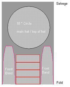 How To Make A Bouffant Scrub Hat