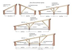 When age-old throughout principle, the pergola have been enduring a bit of a modern renaissance Cheap Pergola, Diy Pergola, Pergola Plans, Pergola Ideas, Door Protection, Gazebo, Pergola Attached To House, Wooden Pergola, Patio Roof