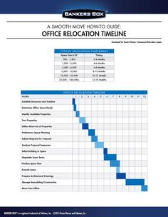 Office Relocation Timeline Template Stay on track with office moving deadline using this template
