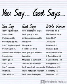 god's word is truth bible verses - Google Search