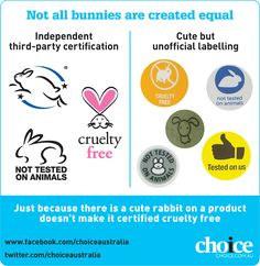 We have found that many well known cosmetic brands are allowing their products to be tested on animals. In addition to this some cosmetic companies are using uncertified cruelty free labelling, as our infographic illustrates. http://www.choice.com.au/reviews-and-tests/food-and-health/beauty-and-personal-care/cosmetics/animal-testing-labelling.aspx?utm_source=pinterest_medium=social_content=link_campaign=campaignname