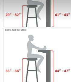 Inspirational Average Height Of A Bar Stool