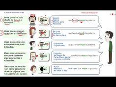 5 usos del subjuntivo B1-B2   spanishskype.net