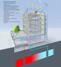 Green building would be the apply of producing constructions and utilizing procedures that are earth liable and resource-efficient. System Architecture, Green Architecture, Concept Architecture, Sustainable Architecture, Sustainable Design, Pavilion Architecture, Sustainable Energy, Building Architecture, Landscape Architecture