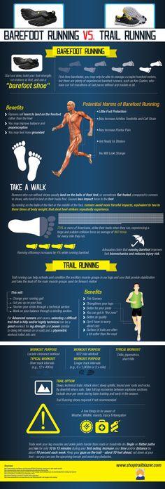 Barefoot Running Vs. Trail Running – #Infographic