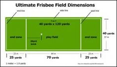 Ultimate Field Locator - Ultimate Frisbee Pickup Games & Tournaments