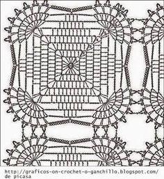 Znalezione obrazy dla zapytania pastillas a crochet para colchas patrones