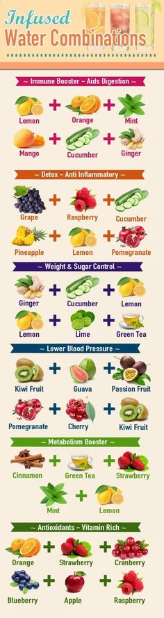 Fruit Infused Water Recipes that will get your day off to a great start! #detoxinfographic