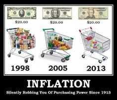 Inflation silently robbing you of purchasing power since 1913 |the federal reserve is doing it's worst, and we trust them.