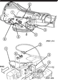Auto Transmission Service on manual transmission diagram