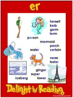 er word family poster - FREE printable er phonics poster - Great for Word Walls Phonics For Kids, Phonics Reading, Teaching Phonics, Kindergarten Reading, Kids Reading, Teaching Reading, Phonics Chart, Phonics Rules, Jolly Phonics