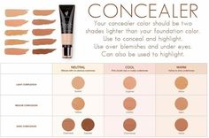 Guide to finding the perfect concealer shade www.youniqueproducts.com/coricook