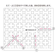Sashiko Embroidery, Japanese Embroidery, Modern Embroidery, Cross Stitch Embroidery, Embroidery Patterns, Stitch Patterns, Bordados E Cia, Hand Embroidery Videos, Boro